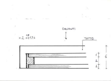 sezione bat-box.jpg